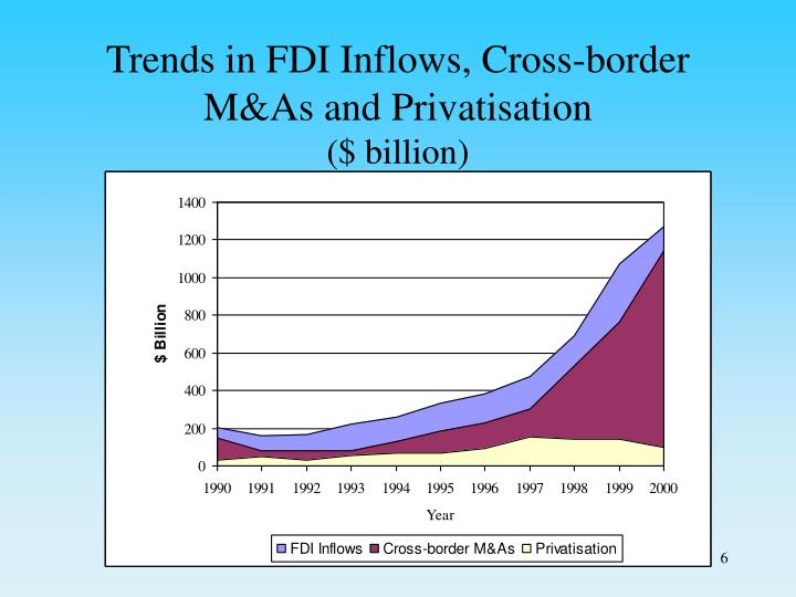 Trends in FDI Inflows, Cross-border M&As and Privatisation