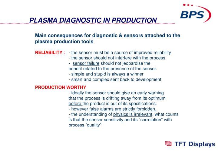 PLASMA DIAGNOSTIC IN PRODUCTION