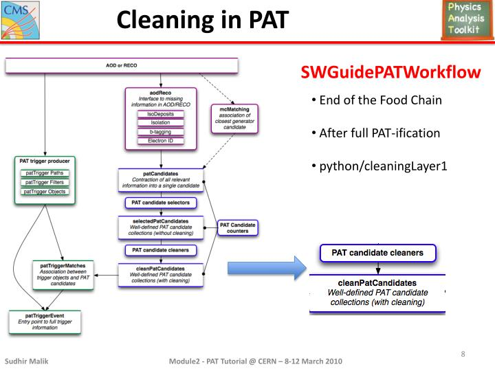 Cleaning in PAT