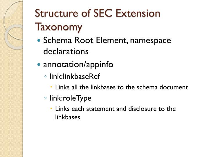 Structure of SEC Extension Taxonomy