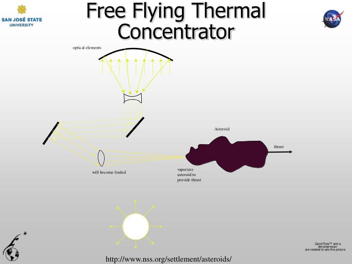 Free Flying Thermal Concentrator