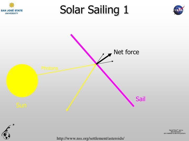 Solar Sailing 1