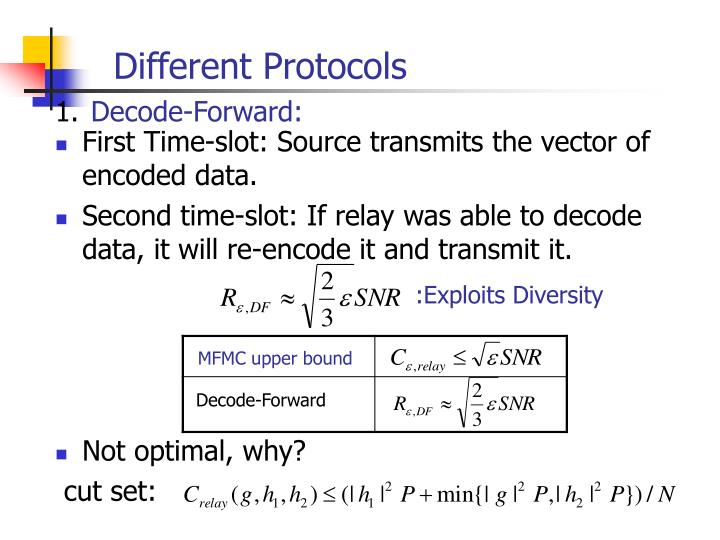 Different Protocols