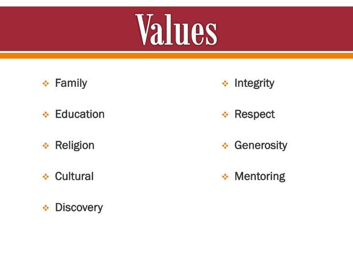 Values