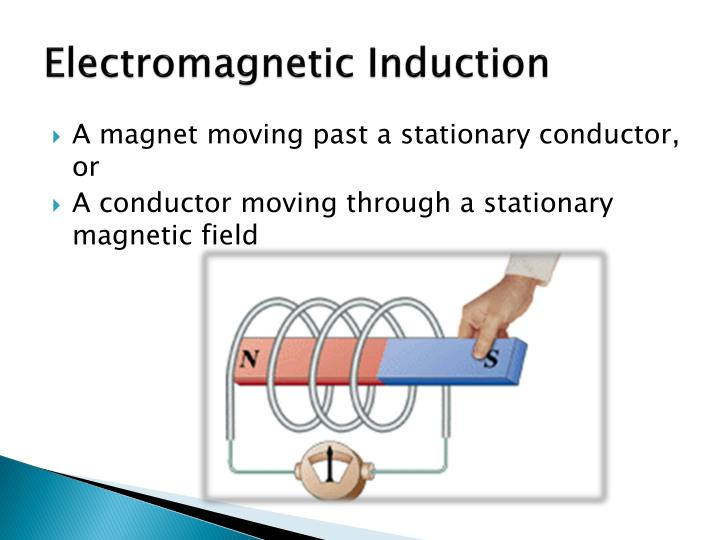 electro magnetic induction theraja In this lab, we're going to use the principle of electromagnetic induction to generate electricity we'll be studying how the number of coils of.