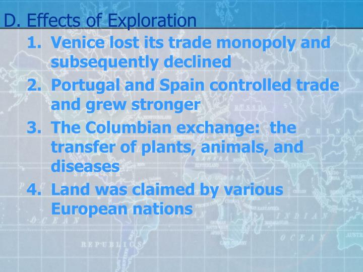 D.Effects of Exploration