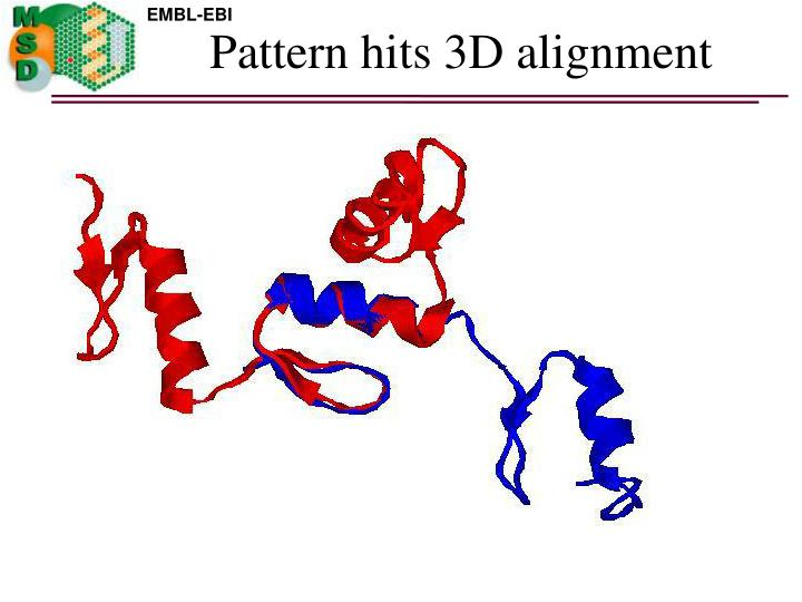 Pattern hits 3D alignment