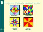 the four blocks of mathematics instruction and curriculum