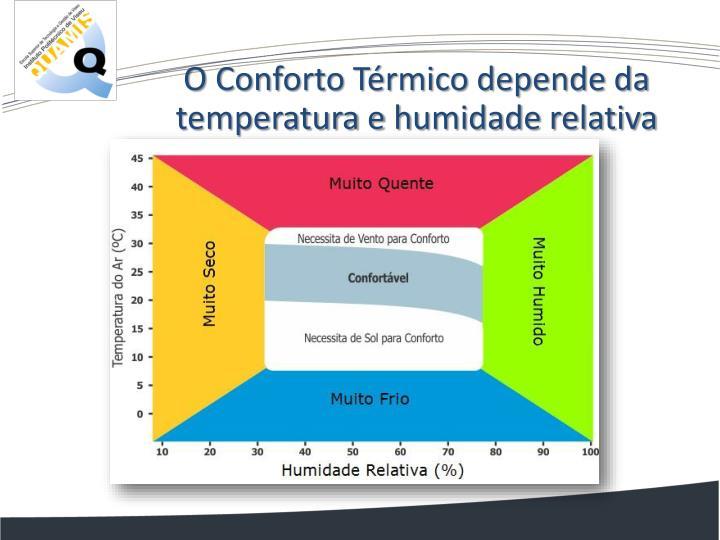 O Conforto Térmico depende da temperatura e