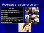 predictors of caregiver burden2