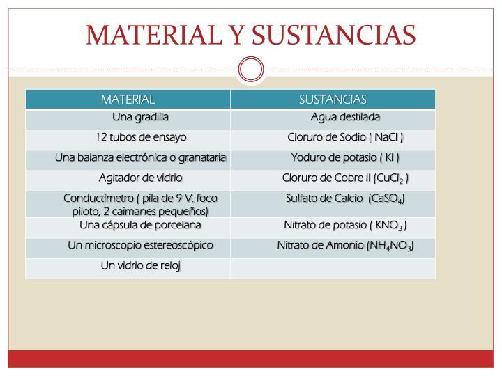 MATERIAL Y SUSTANCIAS