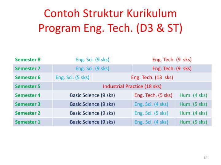 Contoh Struktur Kurikulum