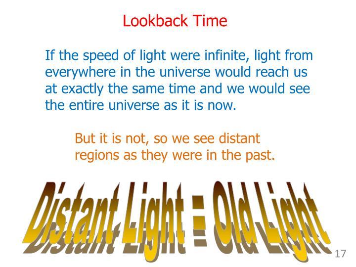 Lookback Time