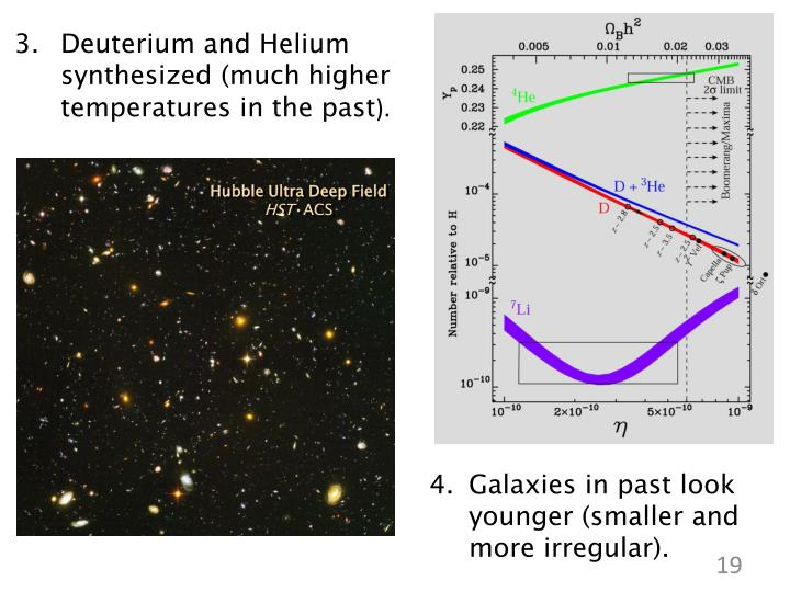 Deuterium and Helium synthesized (much higher temperatures in the past