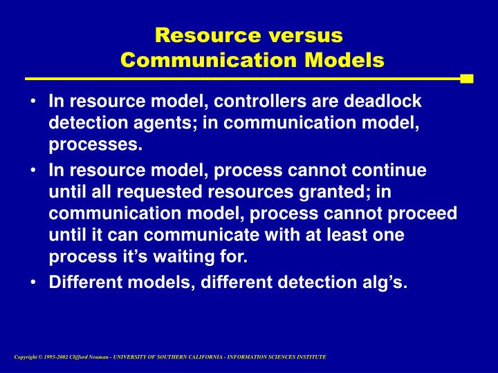 Resource versus