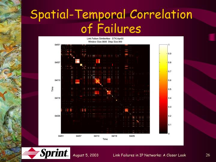 Spatial-Temporal Correlation of Failures