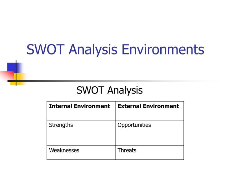 swot p g Wikiwealth offers a comprehensive swot analysis of procter & gamble (pg) our free research report includes procter & gamble's strengths, weaknesses, opportunities, and threats.