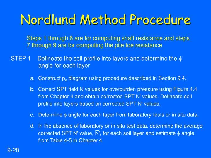Nordlund Method Procedure
