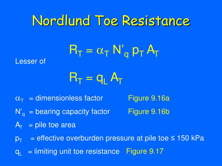 Nordlund Toe Resistance