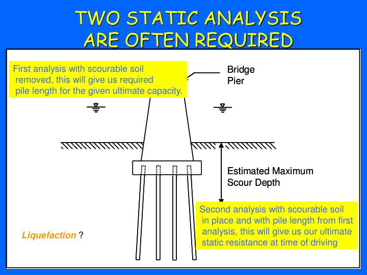 TWO STATIC ANALYSIS