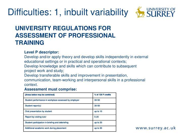 Difficulties: 1, inbuilt variability
