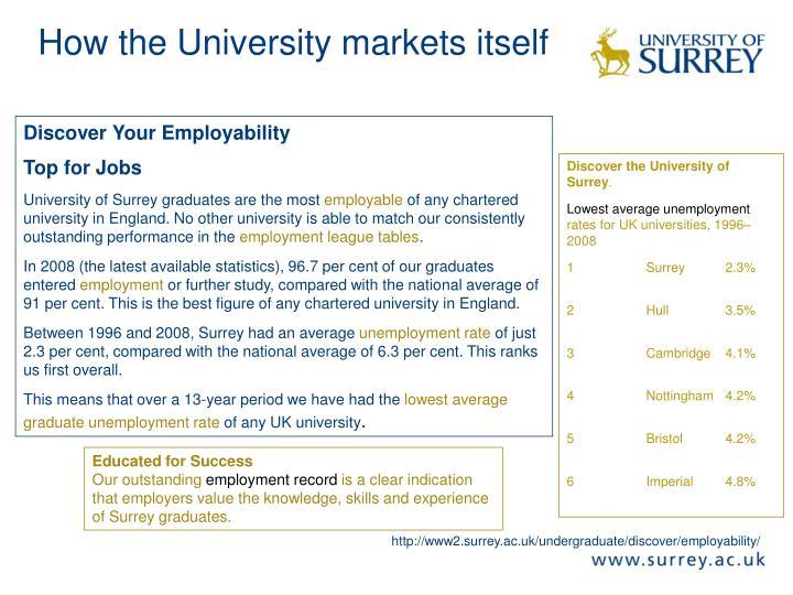 How the university markets itself