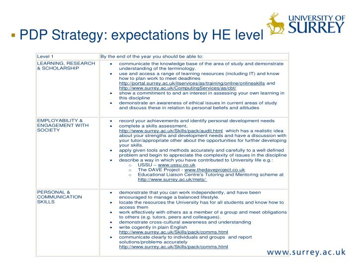 PDP Strategy: expectations by HE level