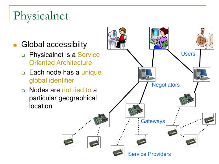 Physicalnet