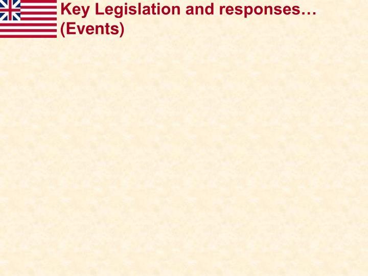 Key Legislation and responses… (Events)