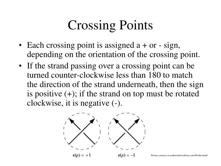 Crossing Points