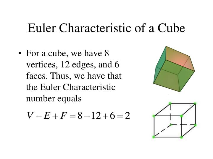 Euler Characteristic of a Cube