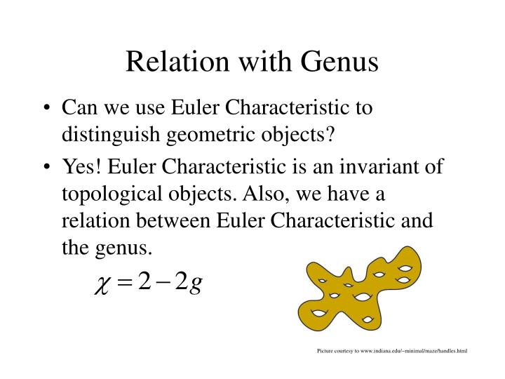Relation with Genus
