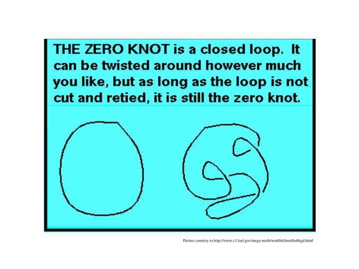 Picture courtesy to http://www.c3.lanl.gov/mega-math/workbk/knot/knbkgd.html