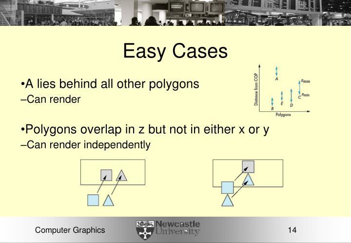Easy Cases