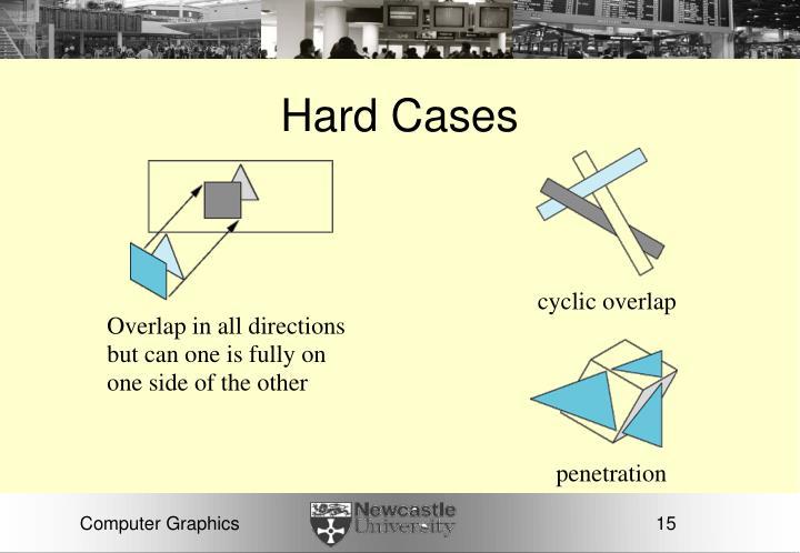 Hard Cases
