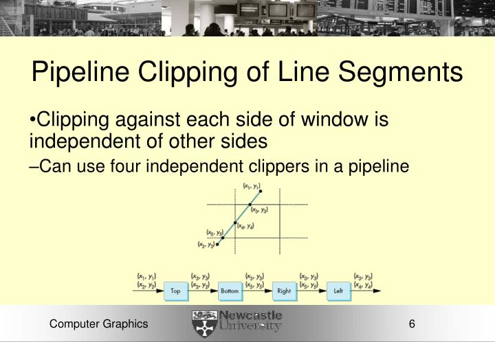 Pipeline Clipping of Line Segments