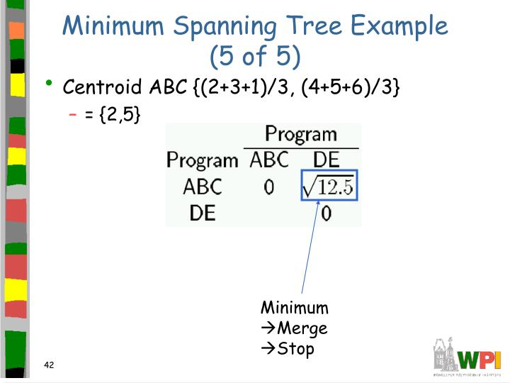 Minimum Spanning Tree Example