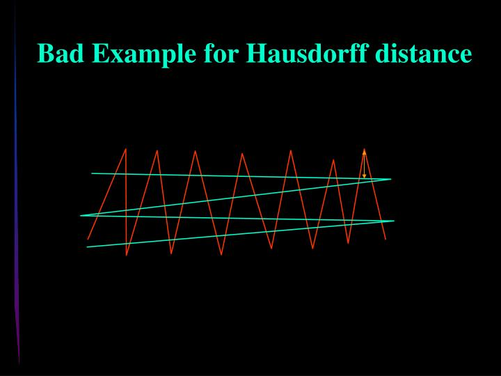 Bad Example for Hausdorff distance