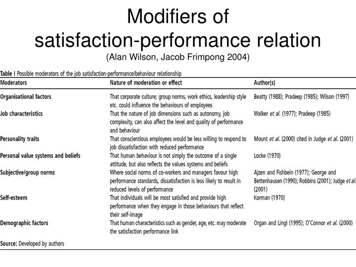 job characteristics and job satisfaction Job satisfaction and work performance of job satisfaction or whether it comprises a number of separate dimensions desirable task and job characteristics.