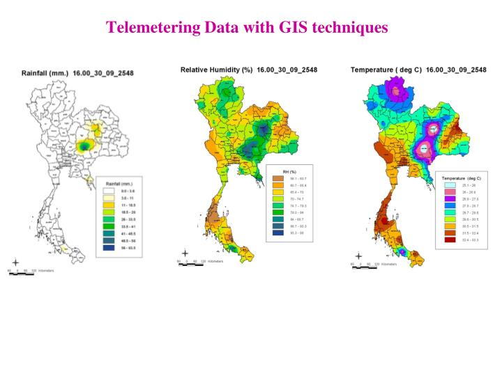 Telemetering Data with GIS techniques