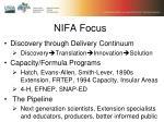 nifa focus