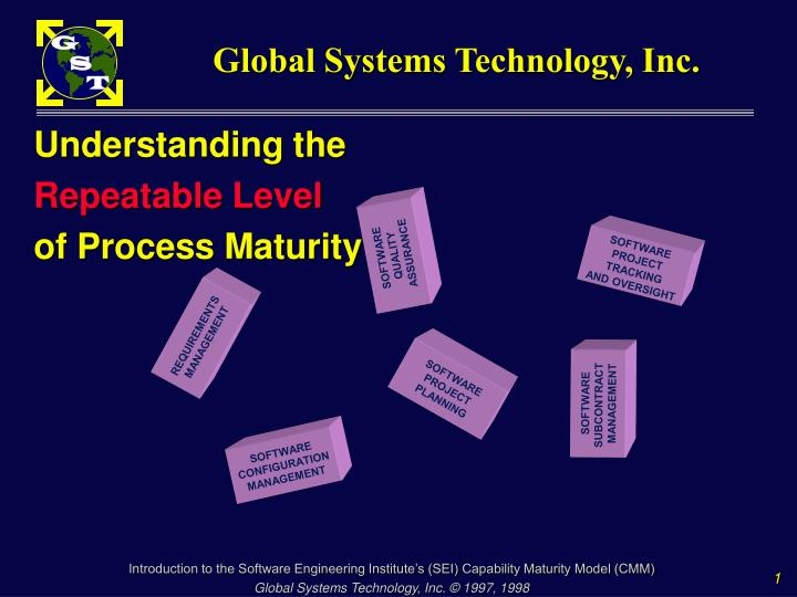 global systems technology inc