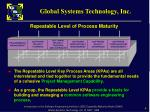 global systems technology inc1