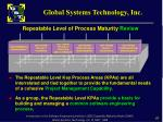 global systems technology inc2