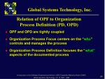 relation of opf to organization process definition pd opd