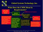 what does the cmm mean by requirements1