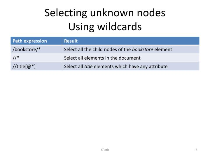 Selecting unknown nodes