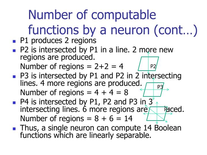 Number of computable functions by a neuron (cont…)