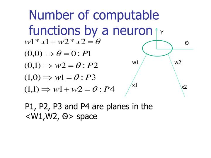 Number of computable functions by a neuron