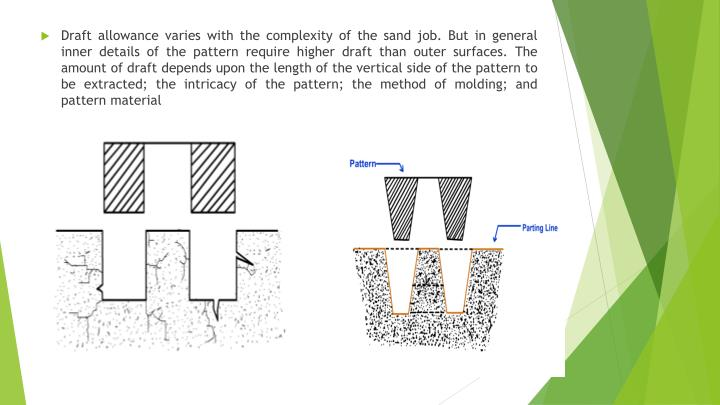 Draft allowance varies with the complexity of the sand job. But in general inner details of the pattern require higher draft than outer surfaces. The amount of draft depends upon the length of the vertical side of the pattern to be extracted; the intricacy of the pattern; the method of molding; and pattern material